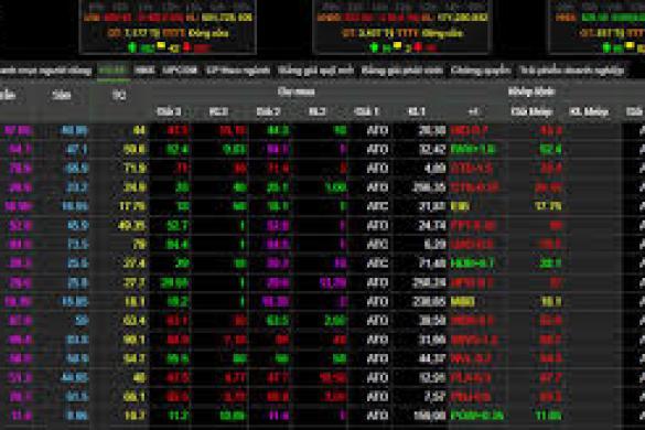Giá cổ phiếu VLP